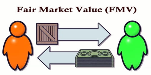 Understanding the concept of market value in real estate investment